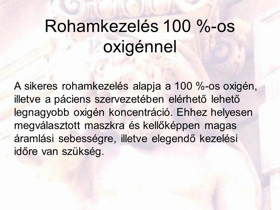 Rohamkezelés 100 %-os oxigénnel A sikeres rohamkezelés alapja a 100 %-os oxigén, illetve a páciens szervezetében elérhető lehető legnagyobb oxigén kon
