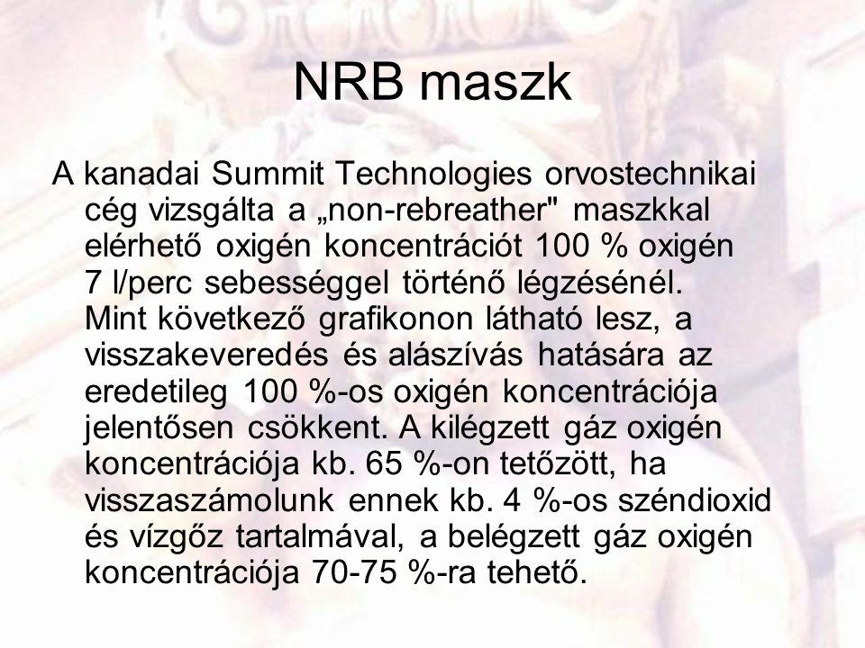 """NRB maszk A kanadai Summit Technologies orvostechnikai cég vizsgálta a """"non-rebreather"""