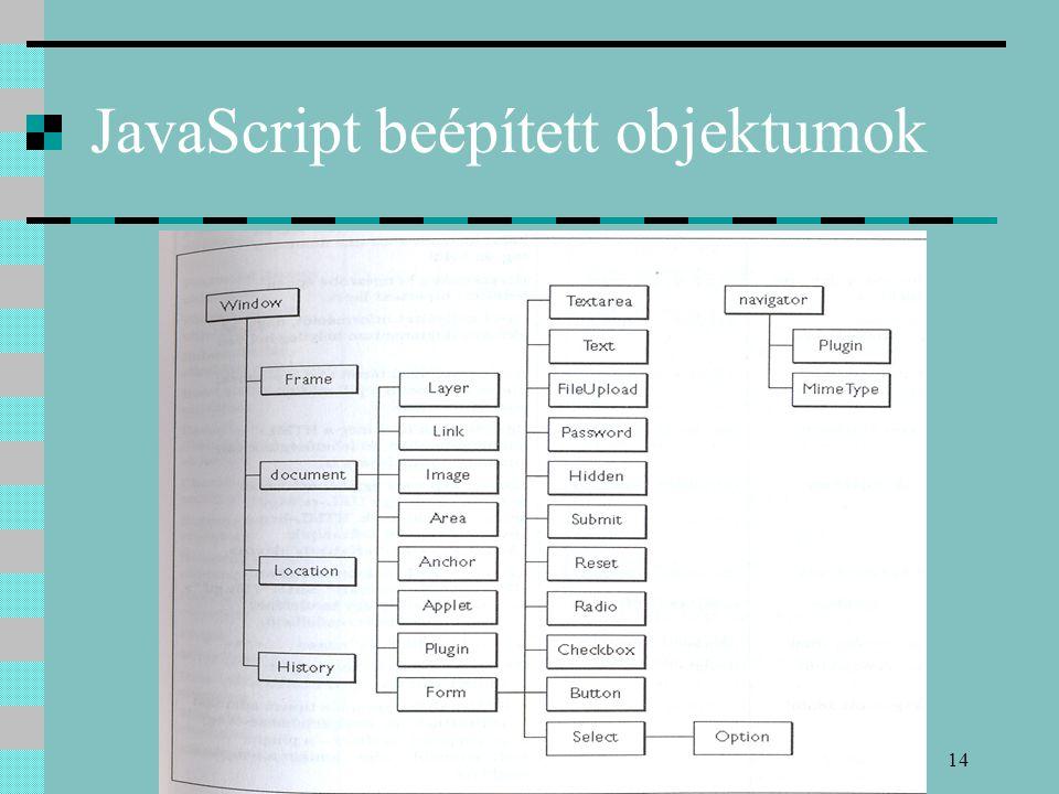 14 JavaScript beépített objektumok