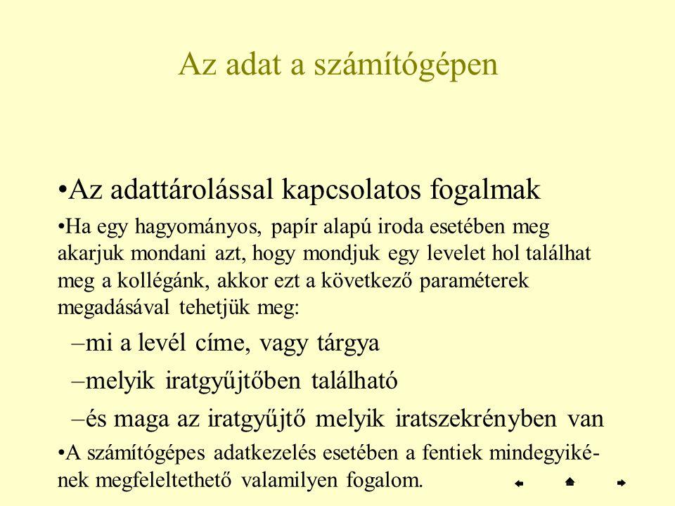 Fájlok (folytatás a következő oldalon) Maga a fogalom szószerinti fordításban iratot jelent.
