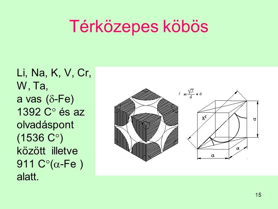 15 Térközepes köbös Li, Na, K, V, Cr, W, Ta, a vas (  -Fe) 1392 C  és az olvadáspont (1536 C  ) között illetve 911 C  (  -Fe ) alatt.
