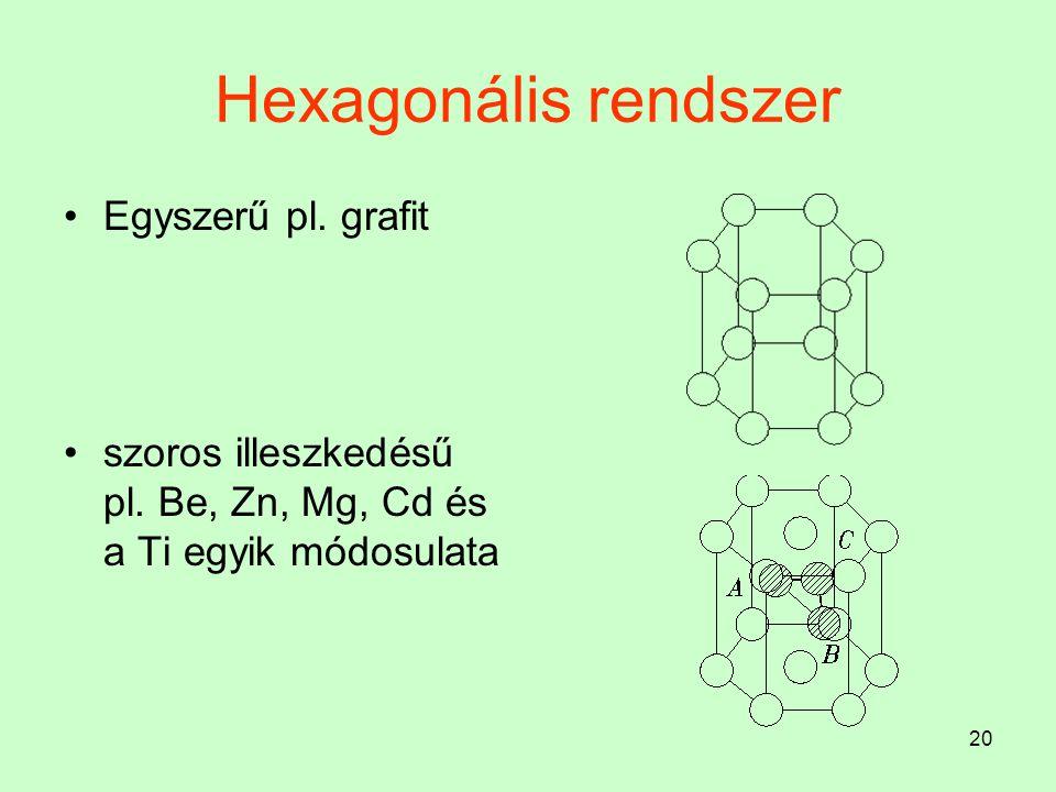 20 Hexagonális rendszer Egyszerű pl. grafit szoros illeszkedésű pl. Be, Zn, Mg, Cd és a Ti egyik módosulata