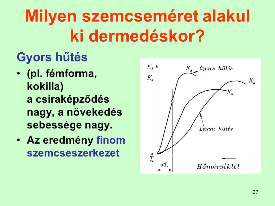 27 Milyen szemcseméret alakul ki dermedéskor? Gyors hűtés (pl. fémforma, kokilla) a csiraképződés nagy, a növekedés sebessége nagy. Az eredmény finom