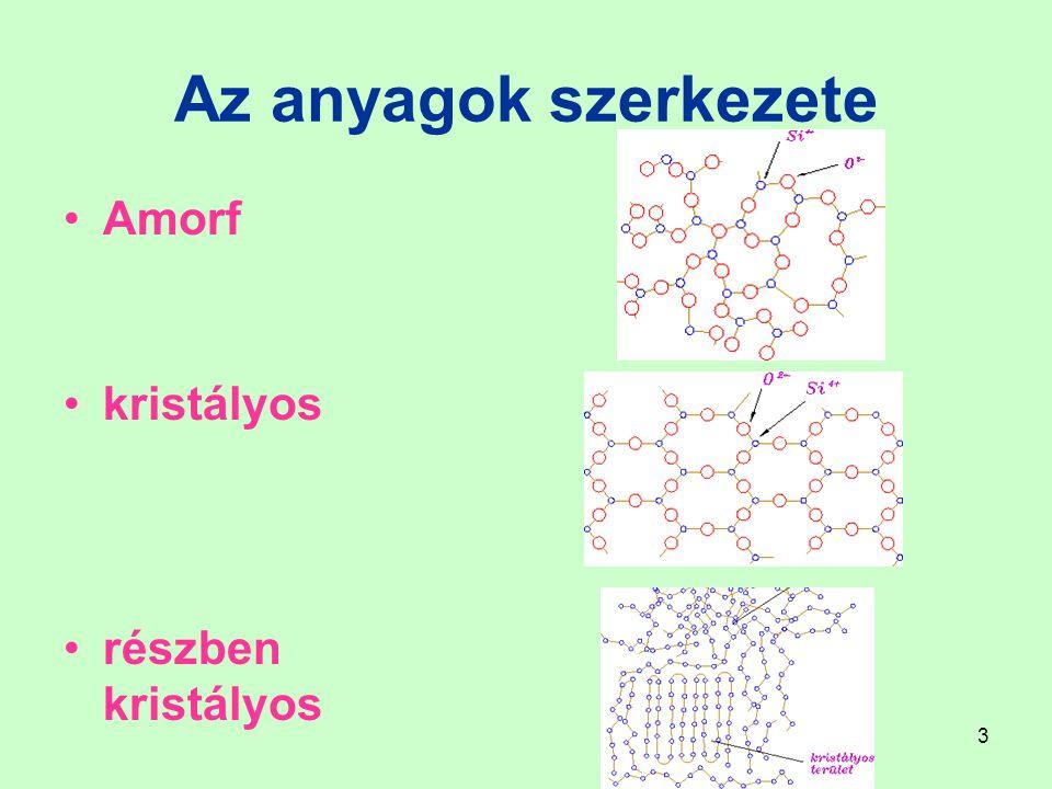 3 Az anyagok szerkezete Amorf kristályos részben kristályos