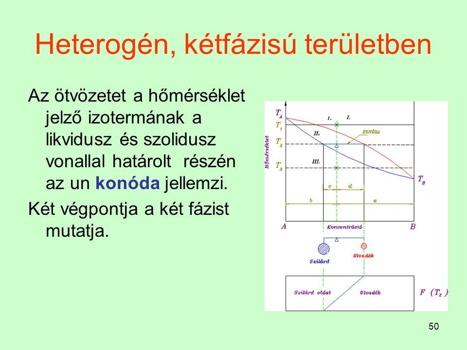 50 Heterogén, kétfázisú területben Az ötvözetet a hőmérséklet jelző izotermának a likvidusz és szolidusz vonallal határolt részén az un konóda jellemz