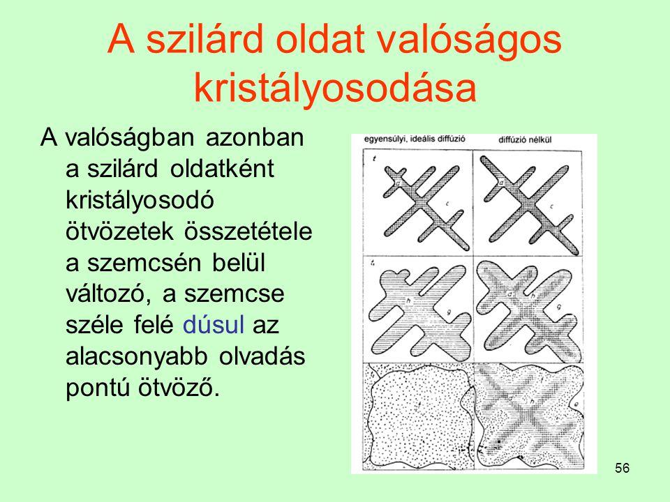 56 A szilárd oldat valóságos kristályosodása A valóságban azonban a szilárd oldatként kristályosodó ötvözetek összetétele a szemcsén belül változó, a