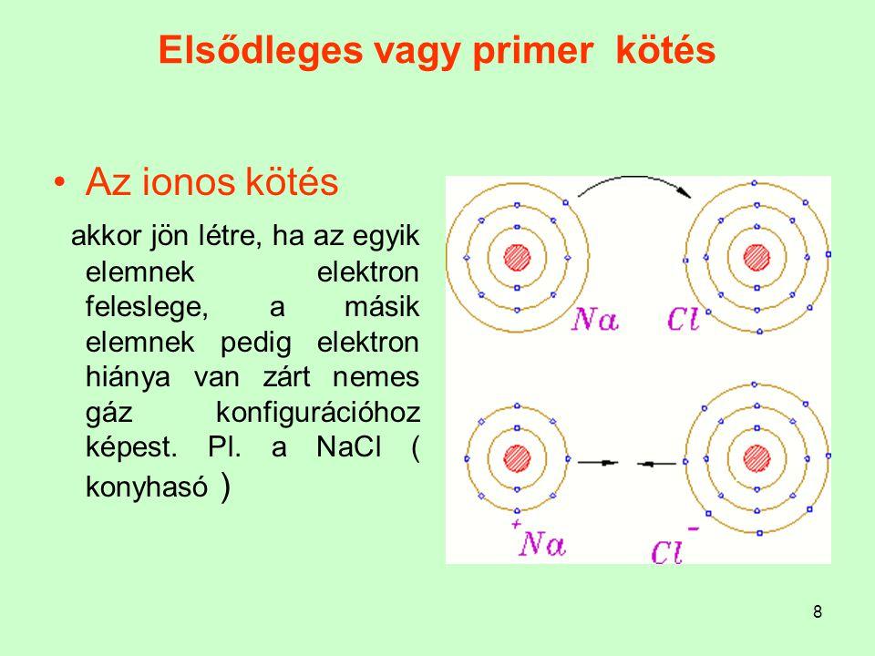 8 Elsődleges vagy primer kötés Az ionos kötés akkor jön létre, ha az egyik elemnek elektron feleslege, a másik elemnek pedig elektron hiánya van zárt
