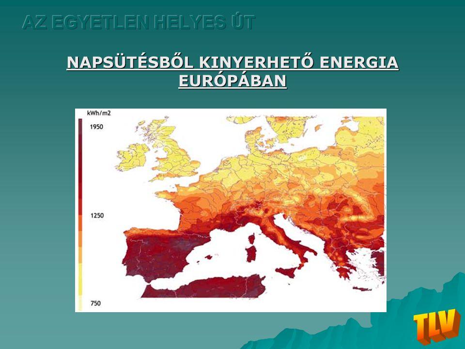 NAPSÜTÉSBŐL KINYERHETŐ ENERGIA EURÓPÁBAN