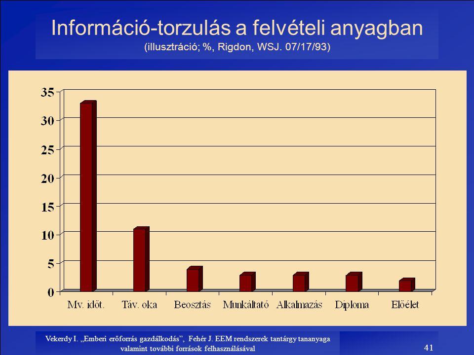 """Vekerdy I. """"Emberi erőforrás gazdálkodás"""", Fehér J. EEM rendszerek tantárgy tananyaga valamint további források felhasználásával 41 Információ-torzulá"""