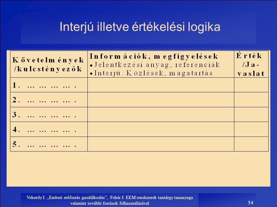 """Vekerdy I. """"Emberi erőforrás gazdálkodás"""", Fehér J. EEM rendszerek tantárgy tananyaga valamint további források felhasználásával 54 Interjú illetve ér"""