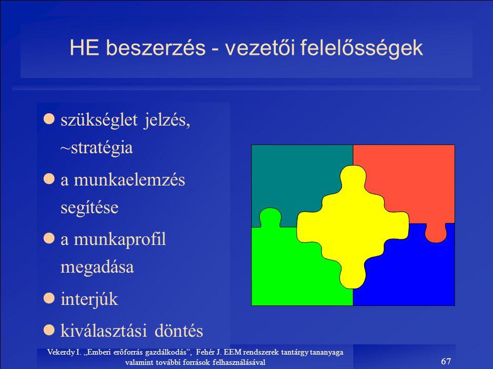 """Vekerdy I. """"Emberi erőforrás gazdálkodás"""", Fehér J. EEM rendszerek tantárgy tananyaga valamint további források felhasználásával 67 HE beszerzés - vez"""