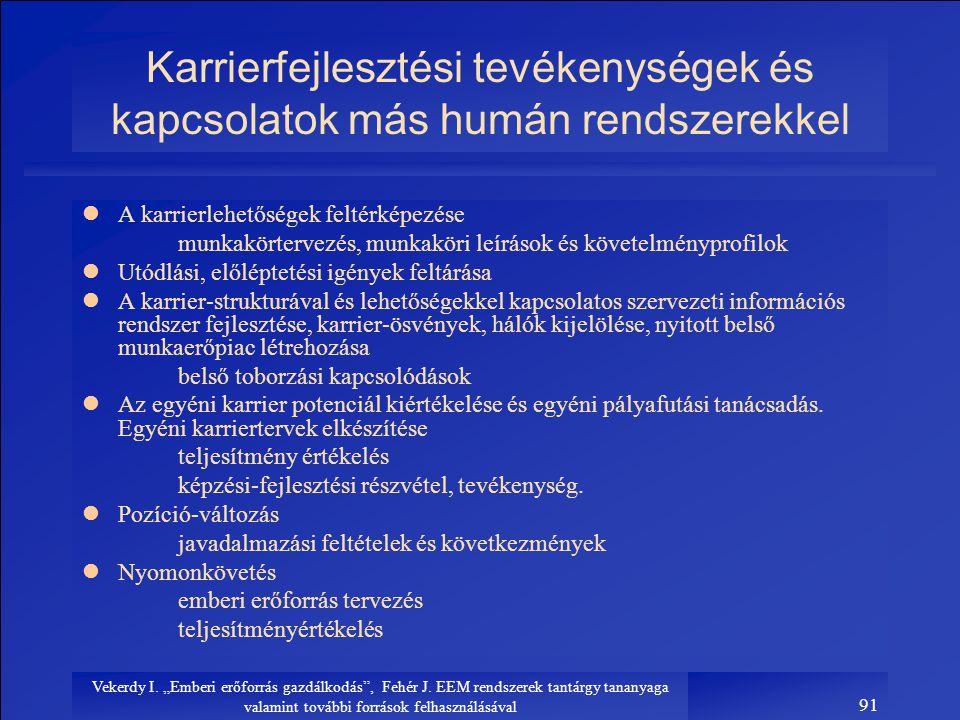 """Vekerdy I. """"Emberi erőforrás gazdálkodás"""", Fehér J. EEM rendszerek tantárgy tananyaga valamint további források felhasználásával 91 Karrierfejlesztési"""