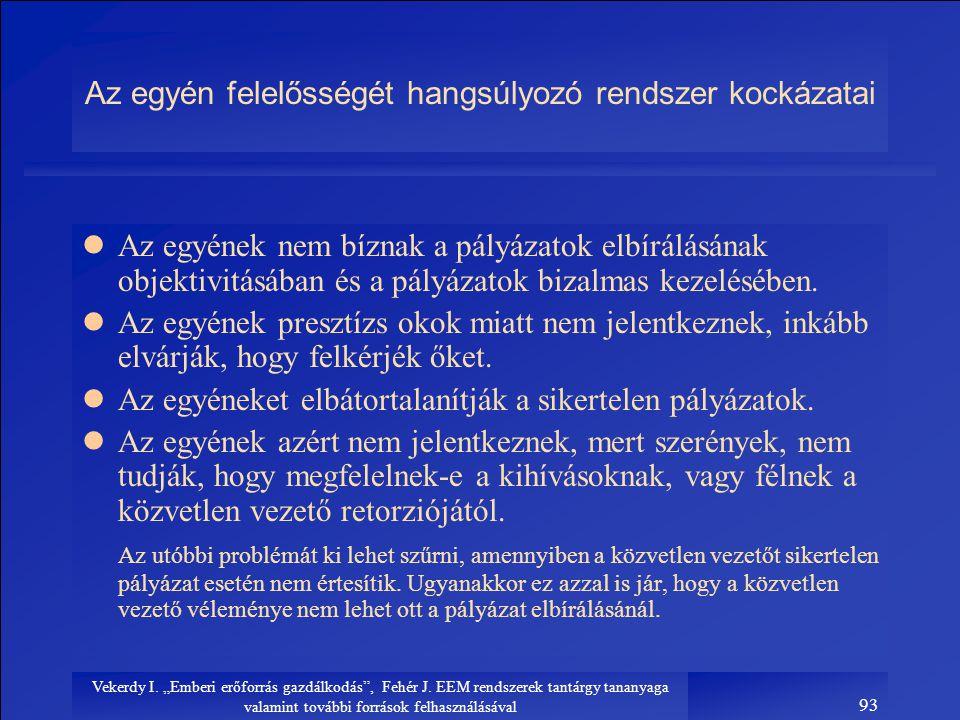 """Vekerdy I. """"Emberi erőforrás gazdálkodás"""", Fehér J. EEM rendszerek tantárgy tananyaga valamint további források felhasználásával 93 Az egyén felelőssé"""