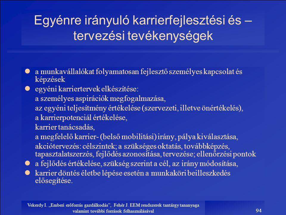 """Vekerdy I. """"Emberi erőforrás gazdálkodás"""", Fehér J. EEM rendszerek tantárgy tananyaga valamint további források felhasználásával 94 Egyénre irányuló k"""