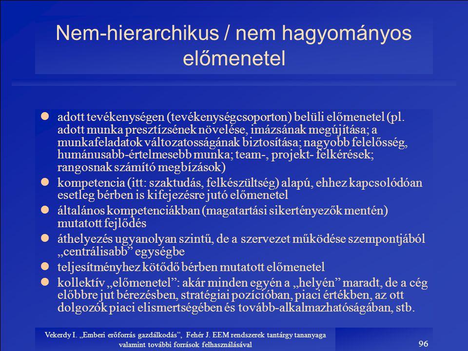 """Vekerdy I. """"Emberi erőforrás gazdálkodás"""", Fehér J. EEM rendszerek tantárgy tananyaga valamint további források felhasználásával 96 Nem-hierarchikus /"""