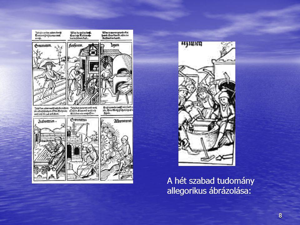 8 A hét szabad tudomány allegorikus ábrázolása: