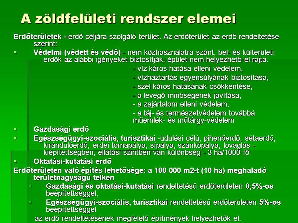 A zöldfelületi rendszer elemei Erdőterületek - erdő céljára szolgáló terület. Az erdőterület az erdő rendeltetése szerint:  Védelmi (védett és védő)
