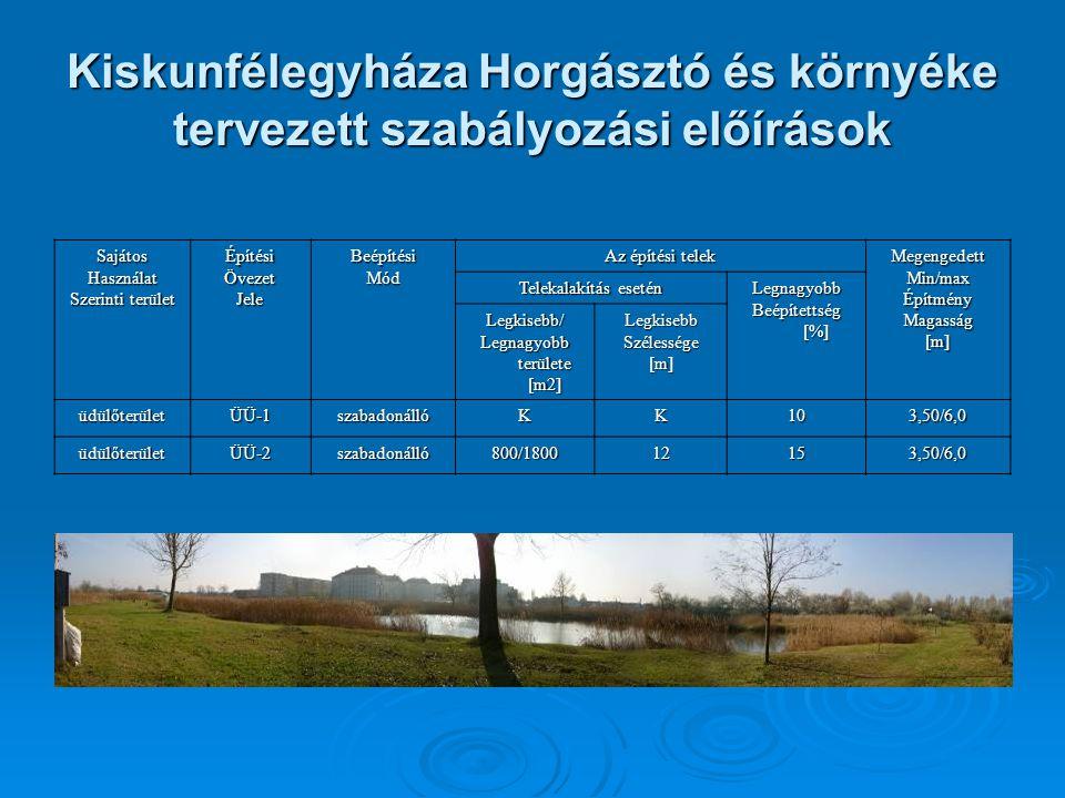 Kiskunfélegyháza Horgásztó és környéke tervezett szabályozási előírások SajátosHasználat Szerinti terület ÉpítésiÖvezetJeleBeépítésiMód Az építési tel