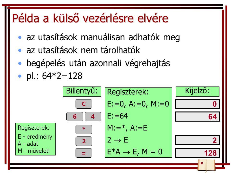 Példa a külső vezérlésre elvére Billentyű: Regiszterek: E:=0, A:=0, M:=0 E:=64 M:=*, A:=E 2  E E*A  E, M = 0 Kijelző: Regiszterek: E - eredmény A -