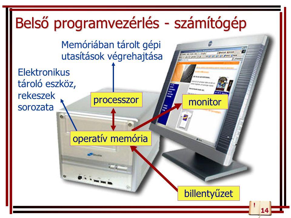 Belső programvezérlés - számítógép monitor processzor operatív memória Elektronikus tároló eszköz, rekeszek sorozata Memóriában tárolt gépi utasítások