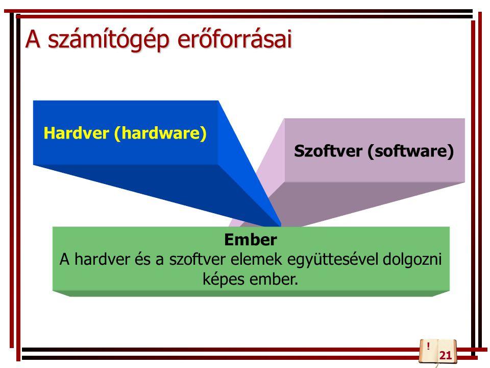 Szoftver (software) A számítógép erőforrásai Hardver (hardware) Ember A hardver és a szoftver elemek együttesével dolgozni képes ember. 21 !