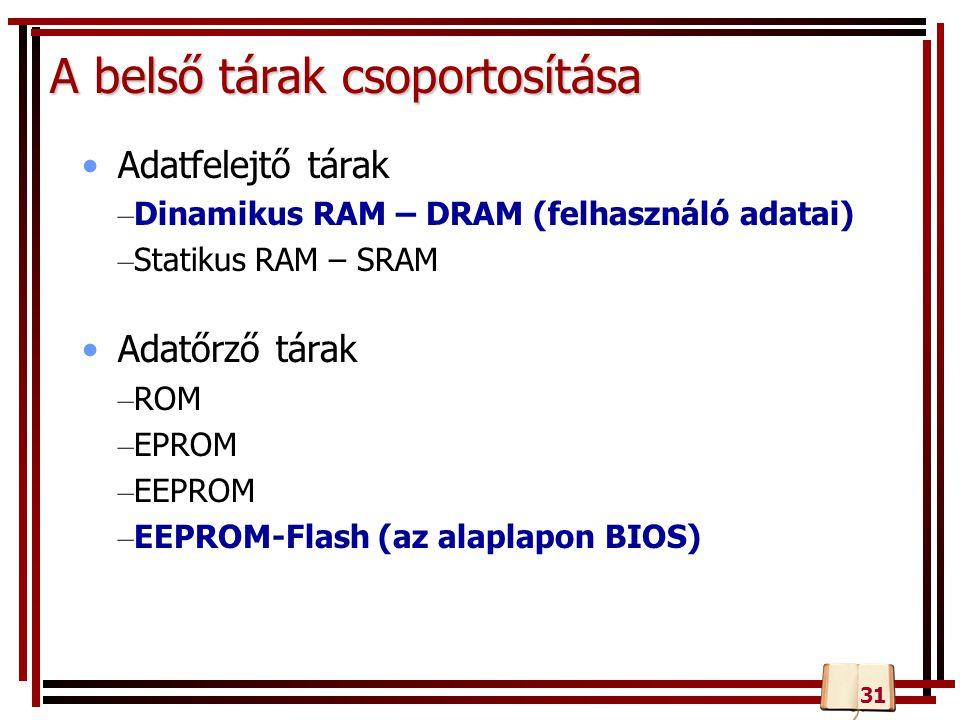 A belső tárak csoportosítása Adatfelejtő tárak – Dinamikus RAM – DRAM (felhasználó adatai) – Statikus RAM – SRAM Adatőrző tárak – ROM – EPROM – EEPROM