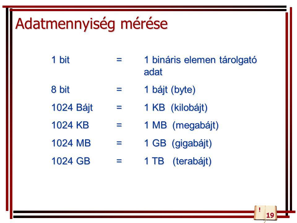 Adatmennyiség mérése 1 bit=1 bináris elemen tárolgató adat 8 bit=1 bájt (byte) 1024 Bájt=1 KB (kilobájt) 1024 KB=1 MB (megabájt) 1024 MB=1 GB (gigabáj