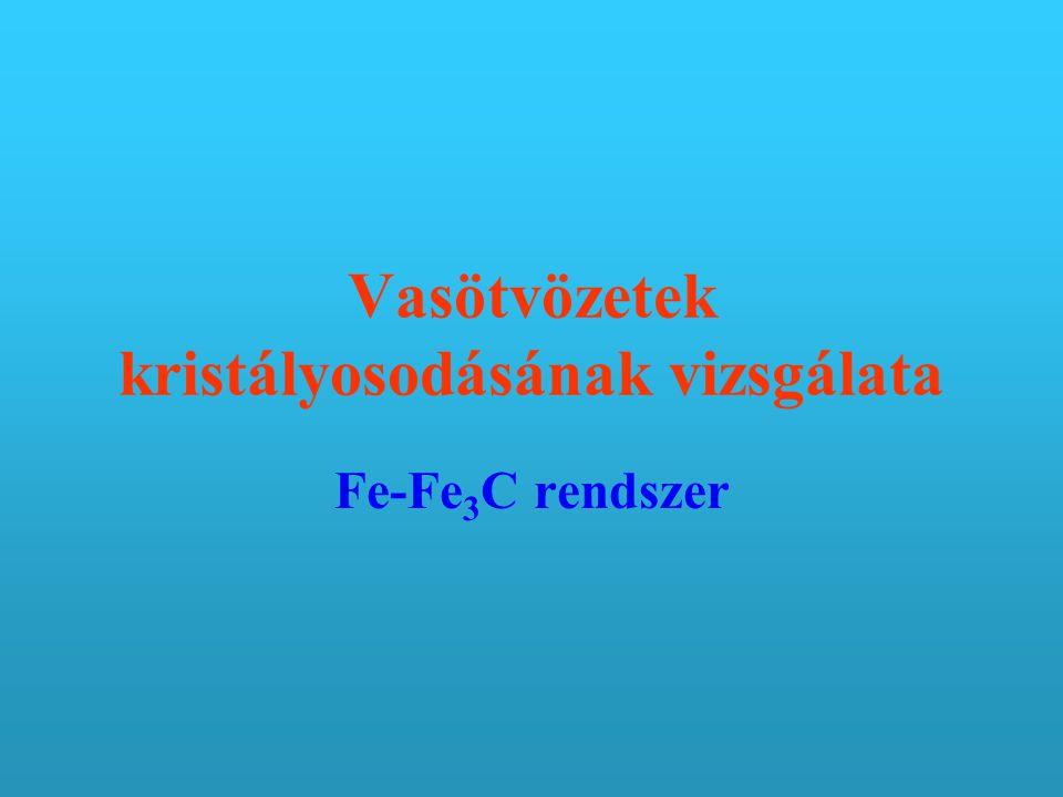 Vasötvözetek kristályosodásának vizsgálata Fe-Fe 3 C rendszer