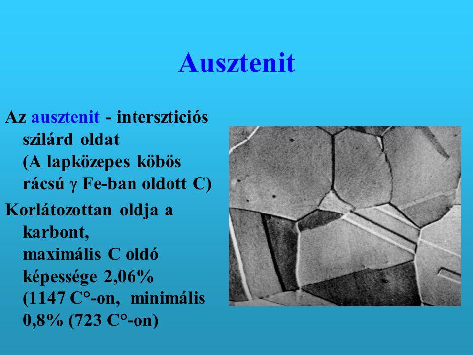 Ausztenit Az ausztenit - interszticiós szilárd oldat (A lapközepes köbös rácsú  Fe-ban oldott C) Korlátozottan oldja a karbont, maximális C oldó képessége 2,06% (1147 C°-on, minimális 0,8% (723 C°-on)