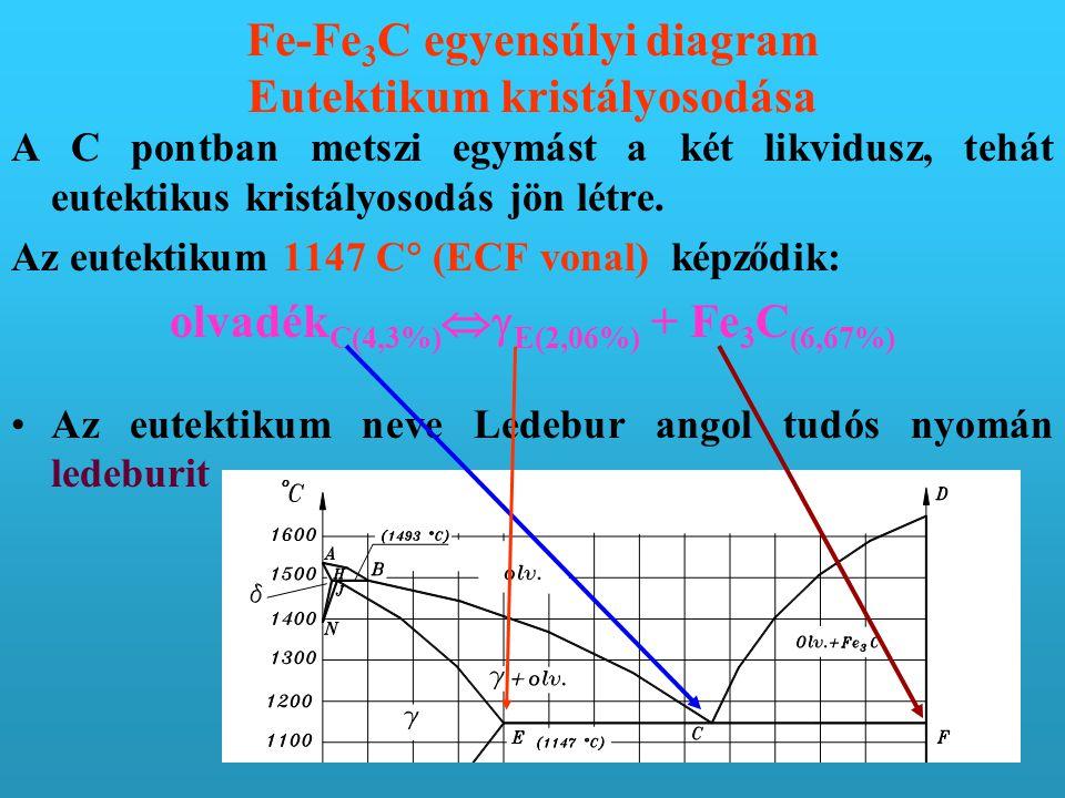 Fe-Fe 3 C egyensúlyi diagram Eutektikum kristályosodása A C pontban metszi egymást a két likvidusz, tehát eutektikus kristályosodás jön létre.