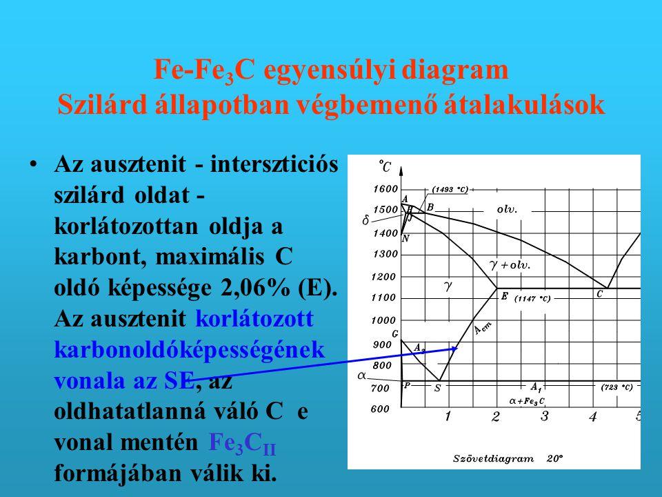 Fe-Fe 3 C egyensúlyi diagram Szilárd állapotban végbemenő átalakulások Az ausztenit - interszticiós szilárd oldat - korlátozottan oldja a karbont, maximális C oldó képessége 2,06% (E).