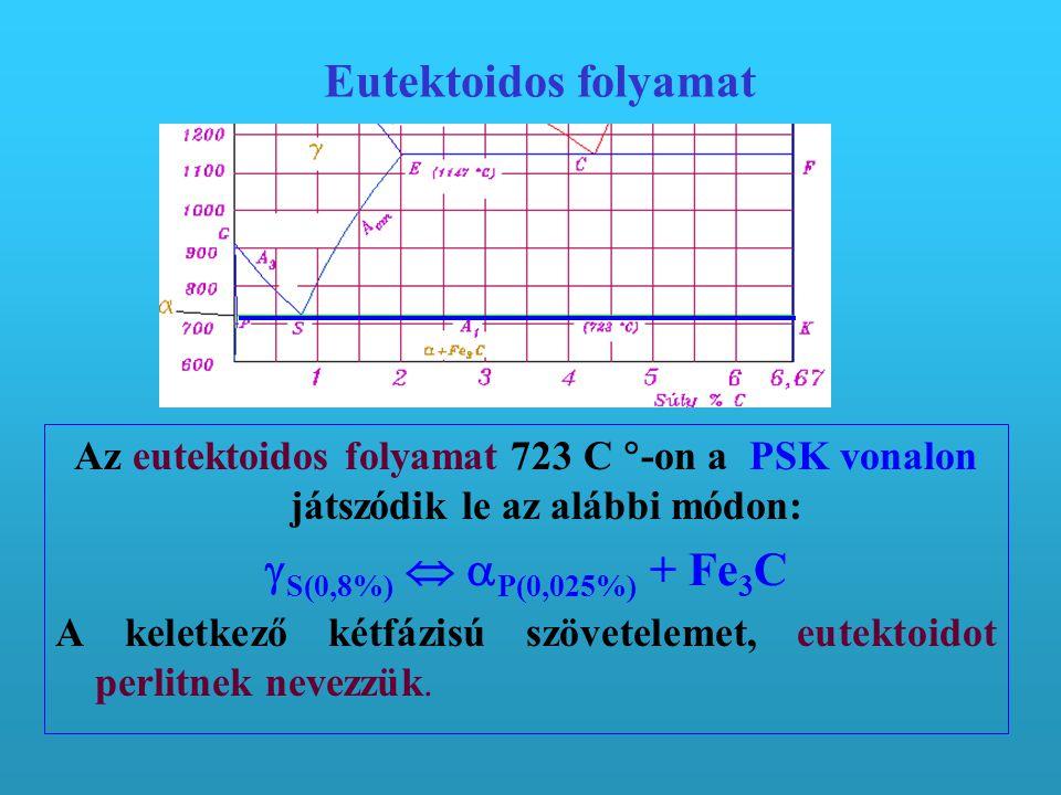 Eutektoidos folyamat Az eutektoidos folyamat 723 C  -on a PSK vonalon játszódik le az alábbi módon:  S(0,8%)   P(0,025%) + Fe 3 C A keletkező kétfázisú szövetelemet, eutektoidot perlitnek nevezzük.