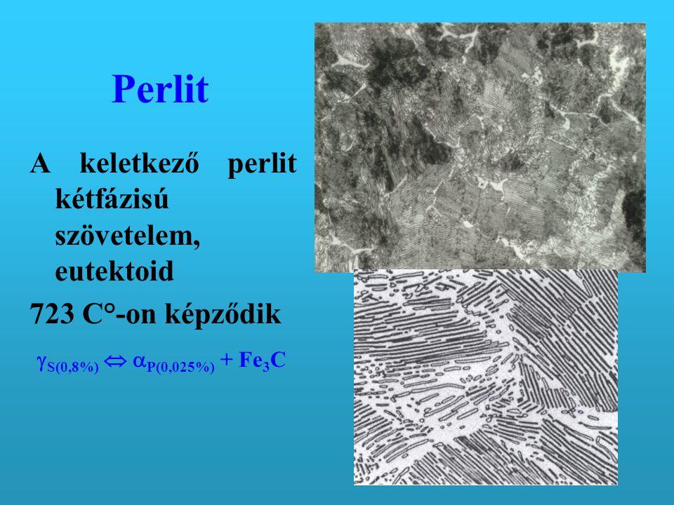 Perlit A keletkező perlit kétfázisú szövetelem, eutektoid 723 C°-on képződik  S(0,8%)   P(0,025%) + Fe 3 C