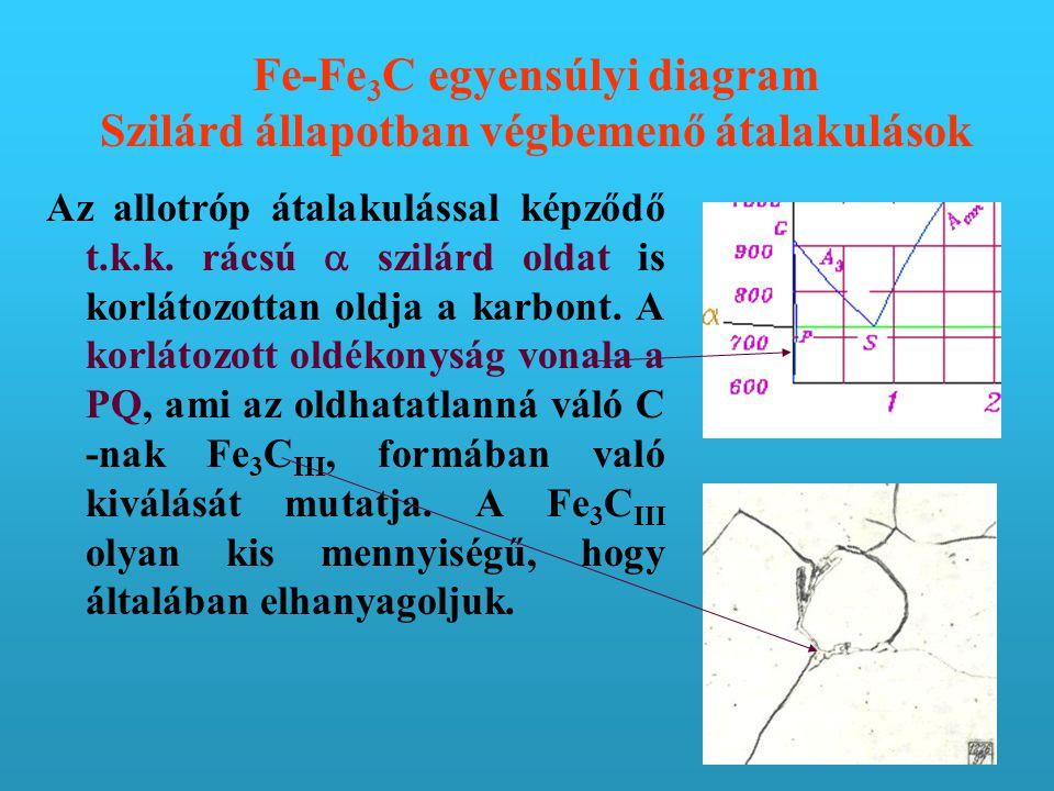 Fe-Fe 3 C egyensúlyi diagram Szilárd állapotban végbemenő átalakulások Az allotróp átalakulással képződő t.k.k.