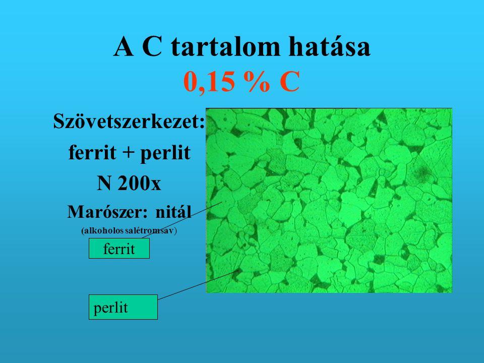 Az acélok 2,06% karbon tartalomig acélok Szobahőmérsékleten ferrit és perlit szövetelemekből állanak