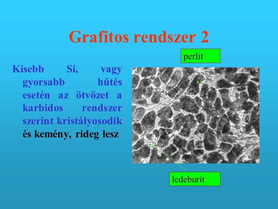 Grafitos rendszer 2 Kisebb Si, vagy gyorsabb hűtés esetén az ötvözet a karbidos rendszer szerint kristályosodik és kemény, rideg lesz ledeburit perlit