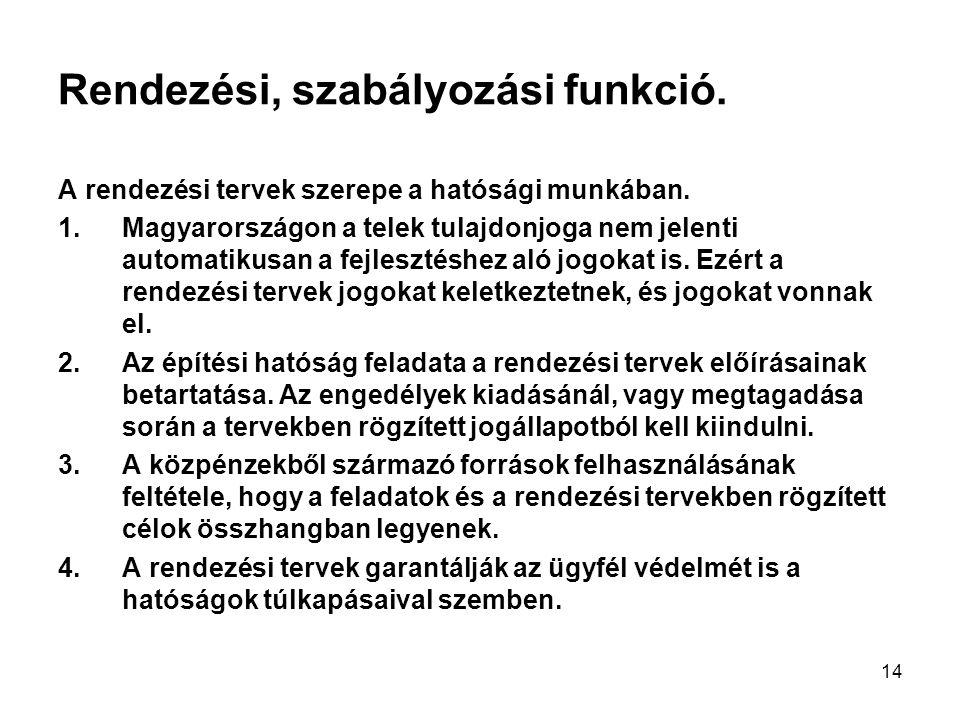 14 Rendezési, szabályozási funkció. A rendezési tervek szerepe a hatósági munkában. 1.Magyarországon a telek tulajdonjoga nem jelenti automatikusan a