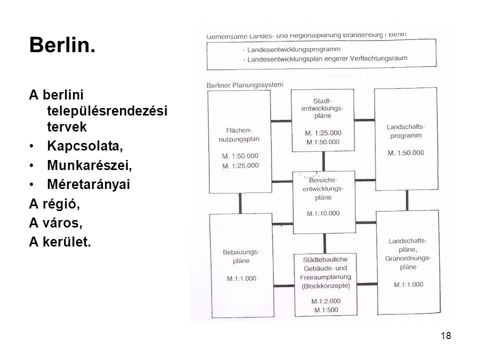 18 Berlin. A berlini településrendezési tervek Kapcsolata, Munkarészei, Méretarányai A régió, A város, A kerület.