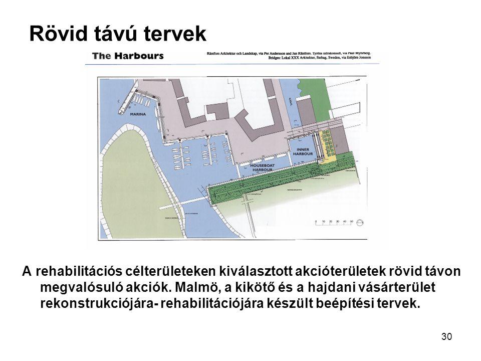 30 Rövid távú tervek A rehabilitációs célterületeken kiválasztott akcióterületek rövid távon megvalósuló akciók. Malmö, a kikötő és a hajdani vásárter