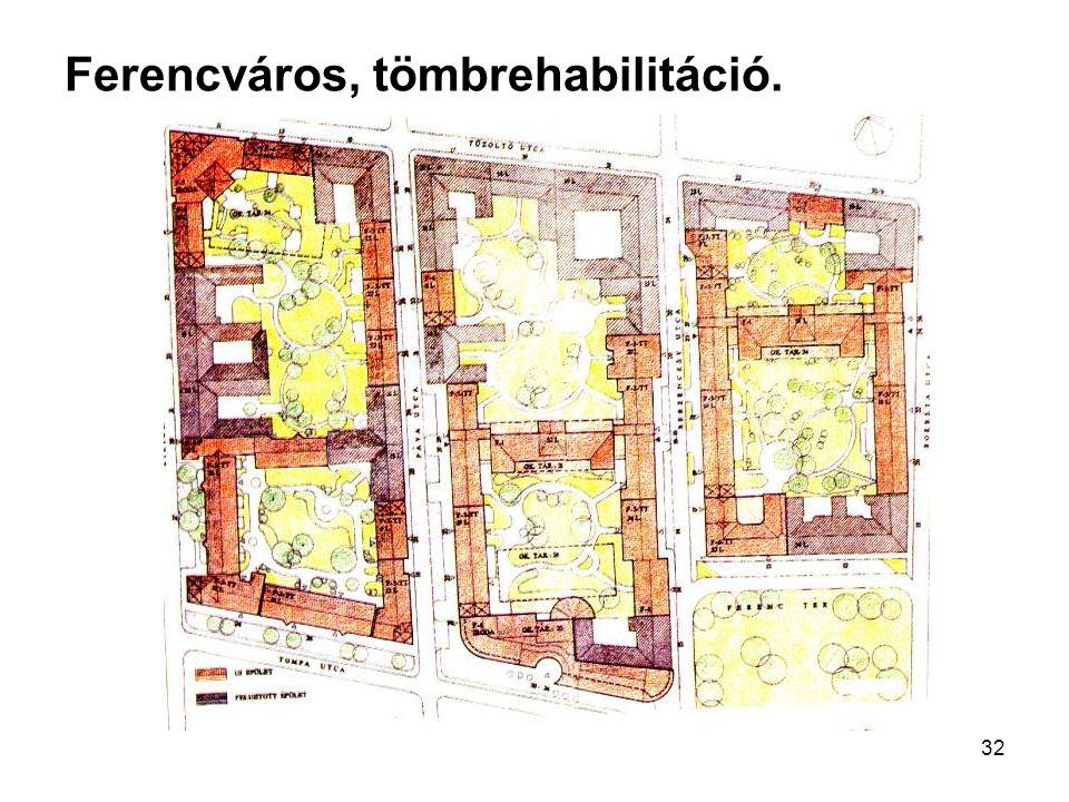 32 Ferencváros, tömbrehabilitáció.