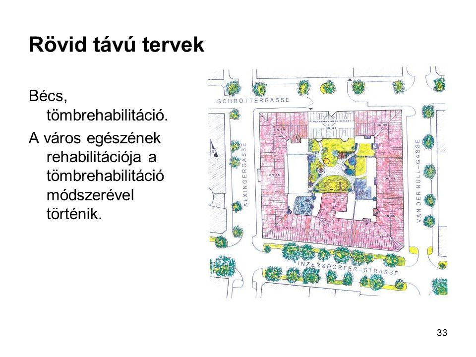 33 Rövid távú tervek Bécs, tömbrehabilitáció. A város egészének rehabilitációja a tömbrehabilitáció módszerével történik.