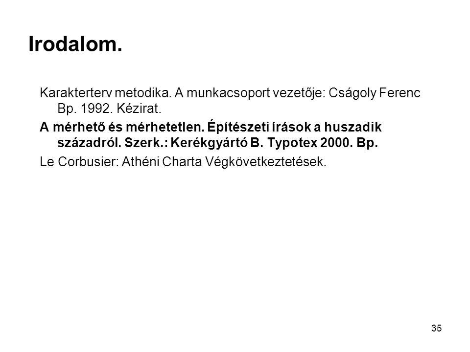 35 Irodalom. Karakterterv metodika. A munkacsoport vezetője: Cságoly Ferenc Bp. 1992. Kézirat. A mérhető és mérhetetlen. Építészeti írások a huszadik