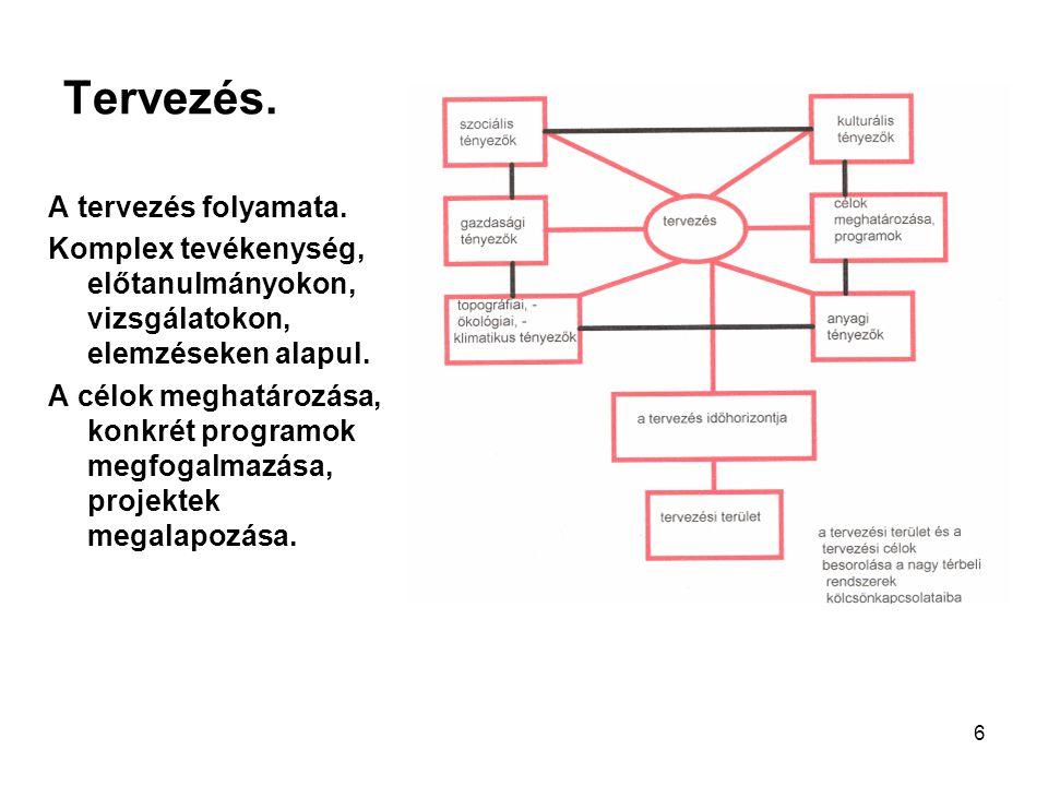 6 Tervezés. A tervezés folyamata. Komplex tevékenység, előtanulmányokon, vizsgálatokon, elemzéseken alapul. A célok meghatározása, konkrét programok m