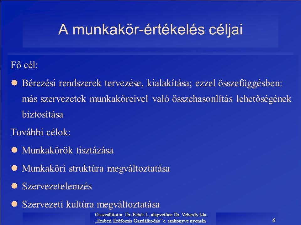 """Összeállította: Dr. Fehér J., alapvetően Dr. Vekerdy Ida """"Emberi Erőforrás Gazdálkodás"""" c. tankönyve nyomán 6 A munkakör-értékelés céljai Fő cél: lBér"""