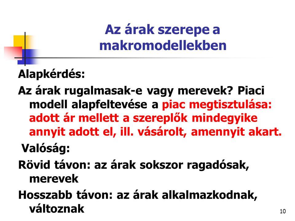 10 Az árak szerepe a makromodellekben Alapkérdés: Az árak rugalmasak-e vagy merevek.