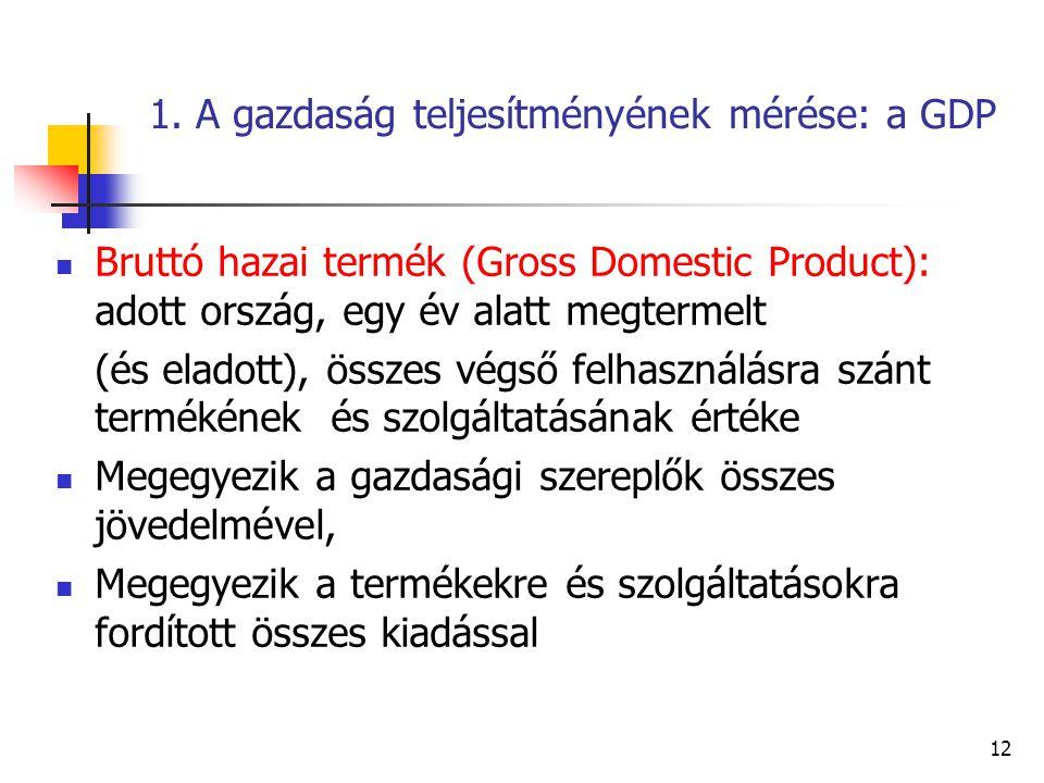 12 1. A gazdaság teljesítményének mérése: a GDP Bruttó hazai termék (Gross Domestic Product): adott ország, egy év alatt megtermelt (és eladott), össz