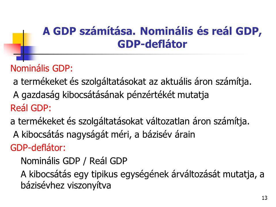 13 A GDP számítása. Nominális és reál GDP, GDP-deflátor Nominális GDP: a termékeket és szolgáltatásokat az aktuális áron számítja. A gazdaság kibocsát