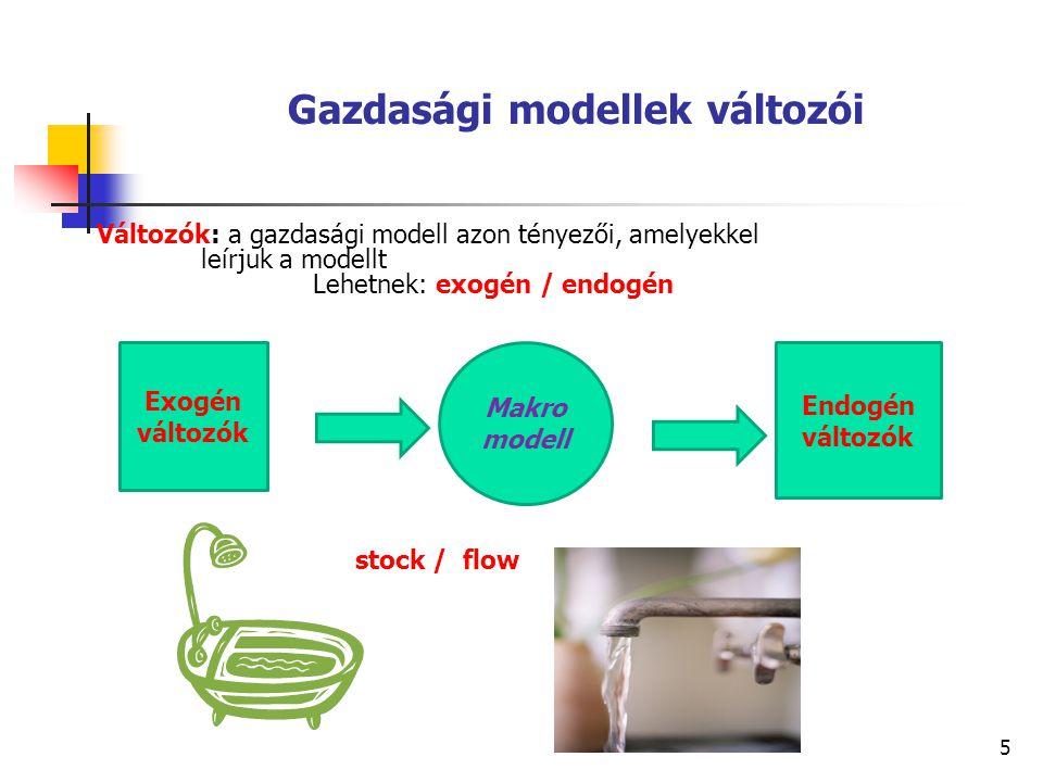 5 Gazdasági modellek változói Változók: a gazdasági modell azon tényezői, amelyekkel leírjuk a modellt Lehetnek: exogén / endogén stock / flow Exogén változók Makro modell Endogén változók