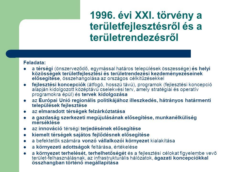 1996. évi XXI. törvény a területfejlesztésről és a területrendezésről Feladata: a térségi (önszerveződő, egymással határos települések összessége) és