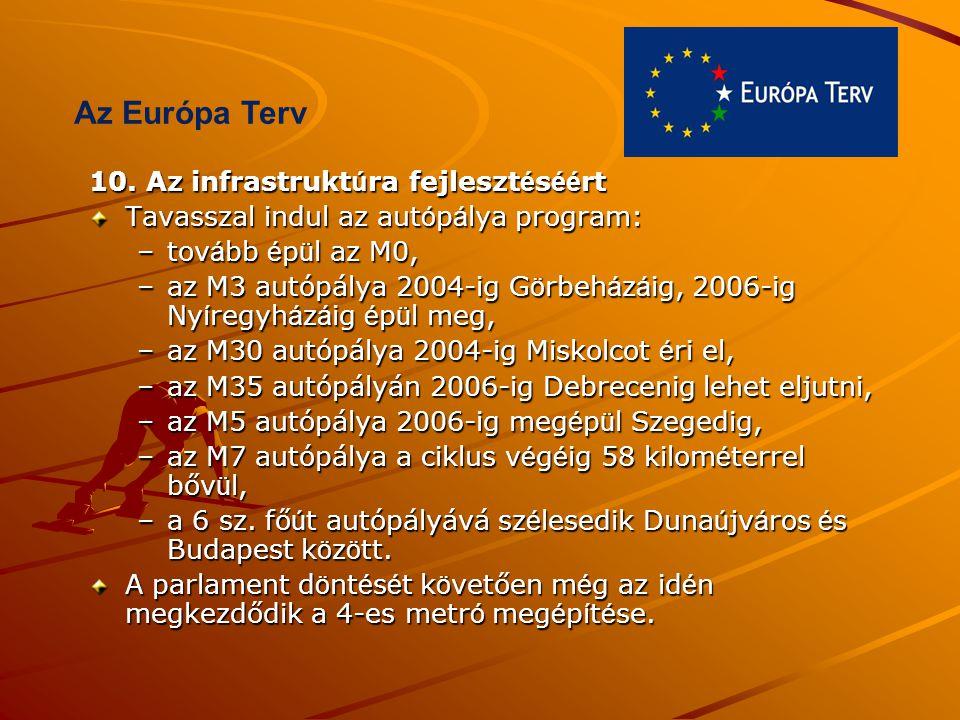 Az Európa Terv 10. Az infrastrukt ú ra fejleszt é s éé rt Tavasszal indul az aut ó p á lya program: –tov á bb é p ü l az M0, –az M3 autópálya 2004-ig